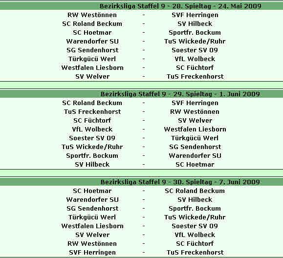 Die letzten drei Spieltage, präsentiert von <link http://www.regionalfussball.de>www.regionalfussball.de</link>