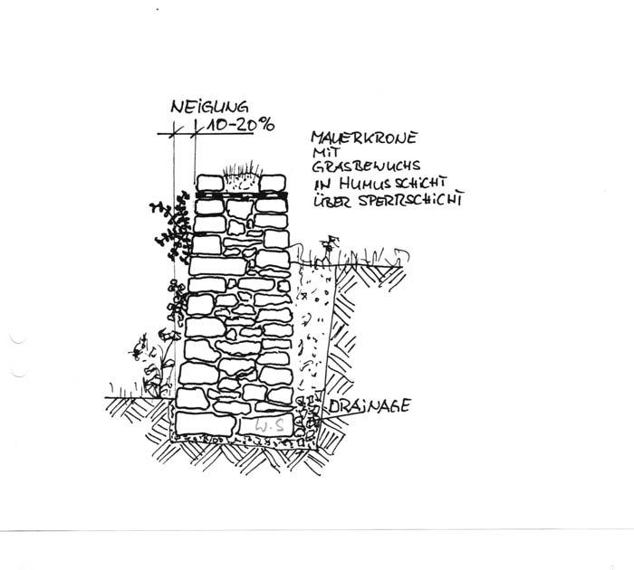 Bild 5: Die Skizze zeigt eine Stütz- und Brüstungsmauer mit Grasbewuchs auf der Mauerkrone