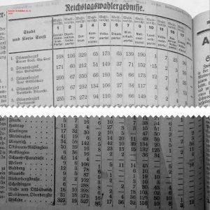 Soester Kreisblatt vom 15. September 1930