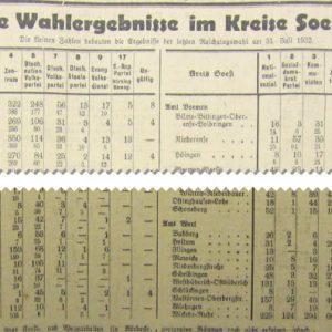 Soester Anzeiger vom 7. November 1932