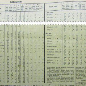 Soester Anzeiger vom 6. März 1933