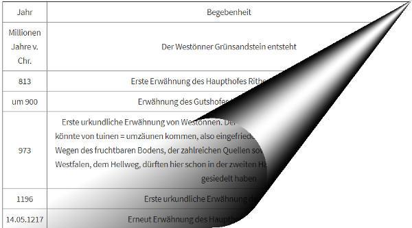 Westönnen Online überarbeitet die Westönner Zeittafel